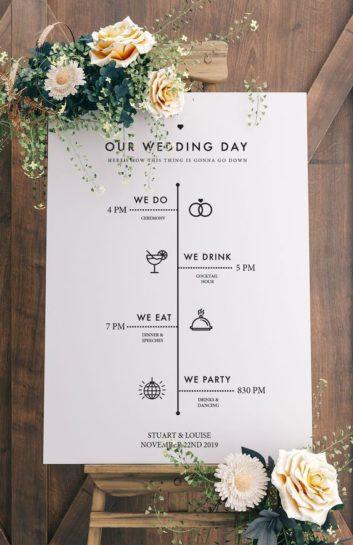 Tablica weselna z informacjami dotyczącymi szczegółów scenariusza dnia ślubu